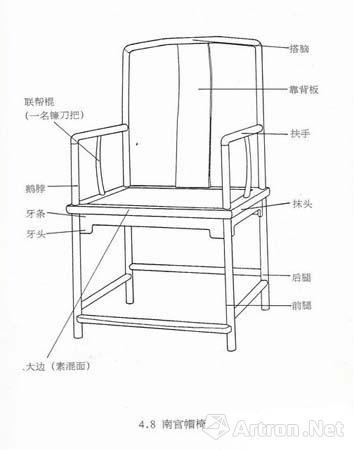 古典家具结构图解-南官帽椅